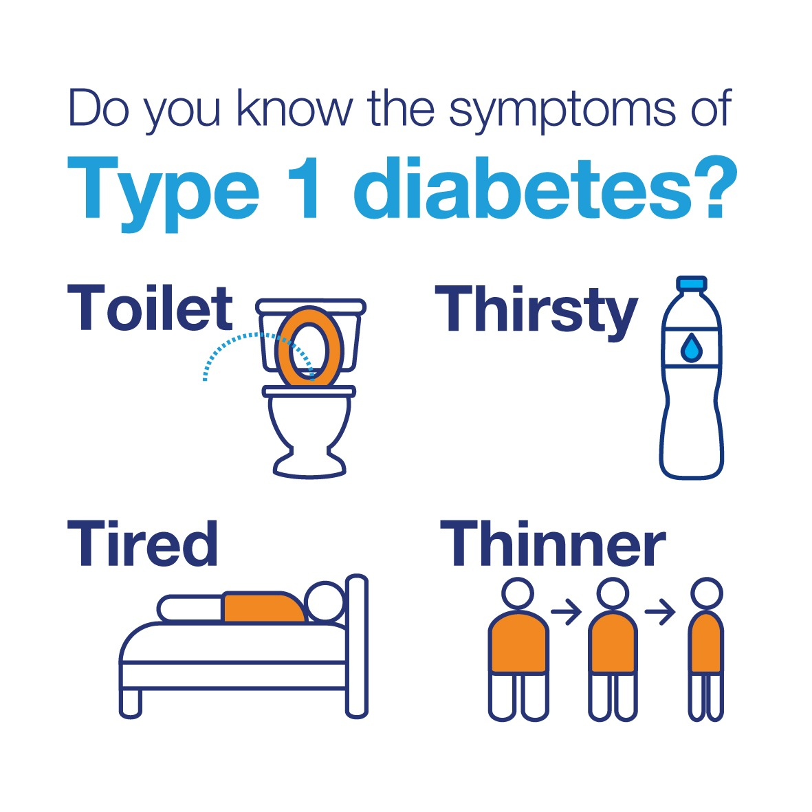 Symptoms of Type 1 diabetes